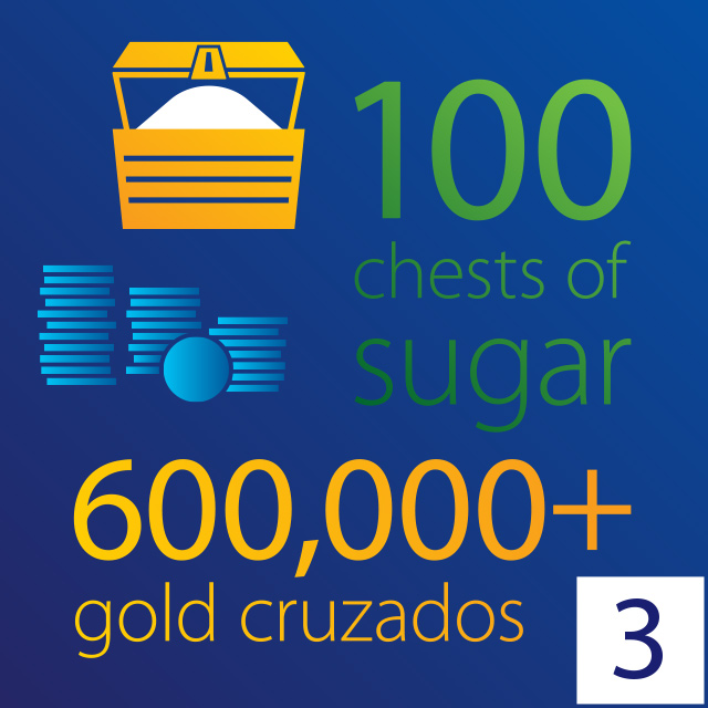 100 chests of sugar, 600,000+ gold cruzados